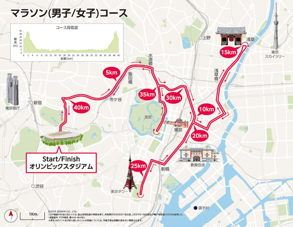 東京オリンピック マラソン コース おすすめ
