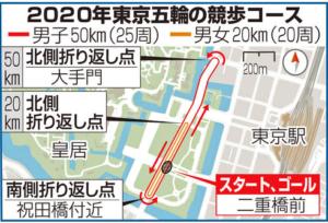 東京オリンピック 無料 観戦